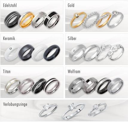 Rubrik Ringe